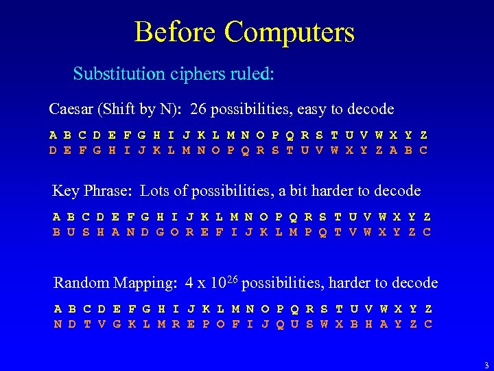 Cryptography History Puzzles Substitution Ciphers The birth