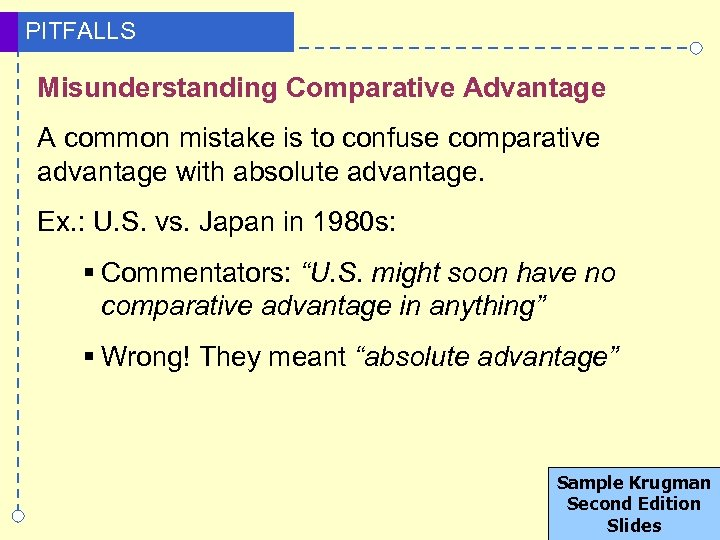 PITFALLS Misunderstanding Comparative Advantage A common mistake is to confuse comparative advantage with absolute