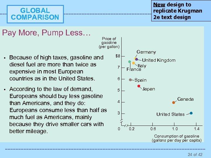 New design to replicate Krugman 2 e text design GLOBAL COMPARISON Pay More, Pump
