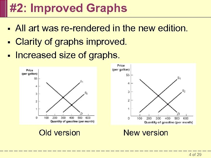 #2: Improved Graphs § § § All art was re-rendered in the new edition.