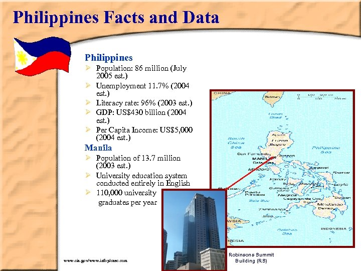 Philippines Facts and Data Philippines Ø Population: 86 million (July 2005 est. ) Ø