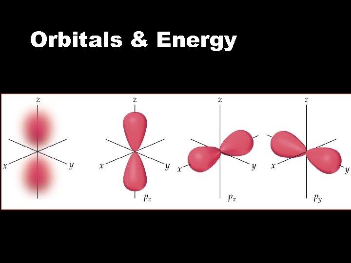Orbitals & Energy