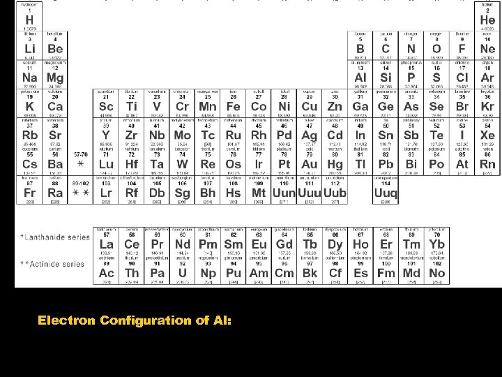 Electron Configuration of Al: