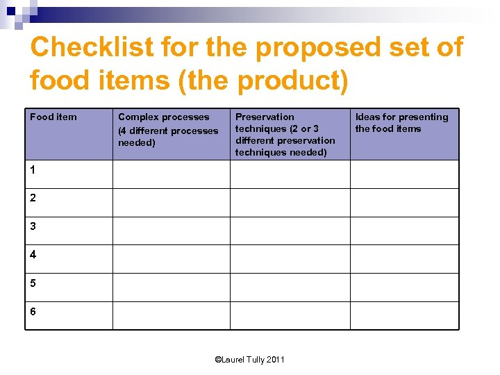 Checklist for the proposed set of food items (the product) Food item Complex processes