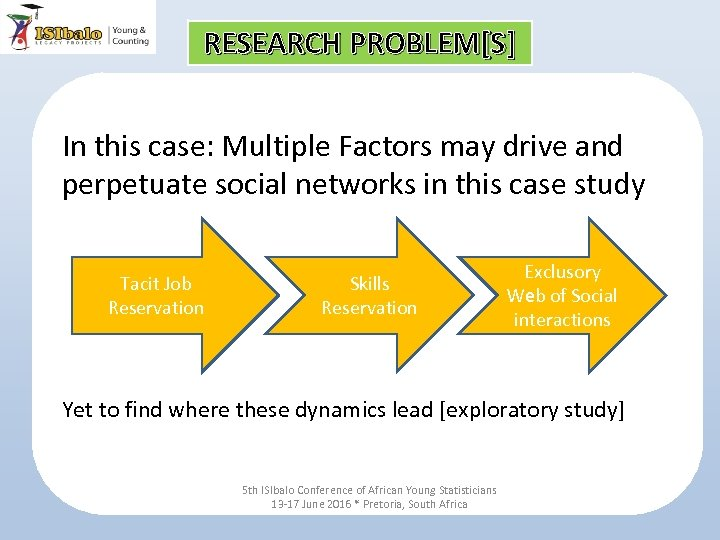 RESEARCH PROBLEM[S] In this case: Multiple Factors may drive and perpetuate social networks in
