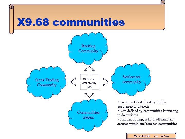 X 9. 68 communities Banking Community Stock Trading Community Financial community net Commodities traders