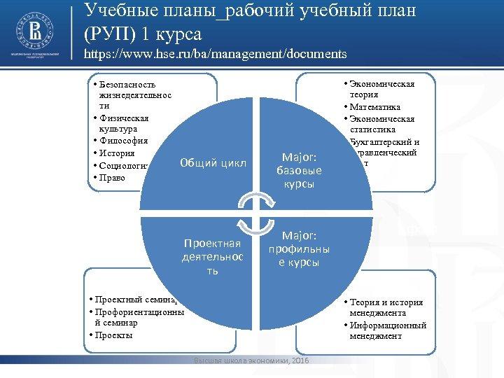 Учебные планы_рабочий учебный план (РУП) 1 курса https: //www. hse. ru/ba/management/documents • Безопасность жизнедеятельнос