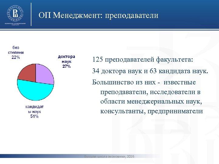 ОП Менеджмент: преподаватели фото 125 преподавателей факультета: 34 доктора наук и 63 кандидата наук.