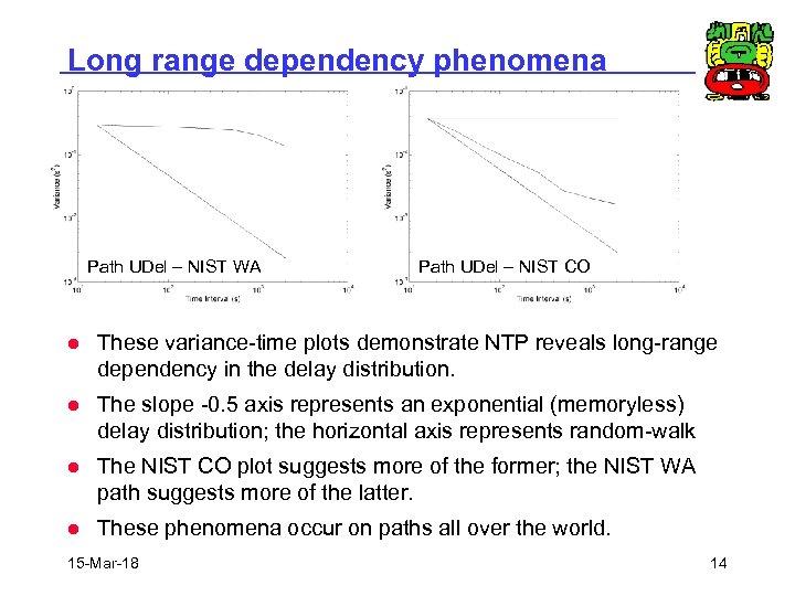 Long range dependency phenomena Path UDel – NIST WA Path UDel – NIST CO