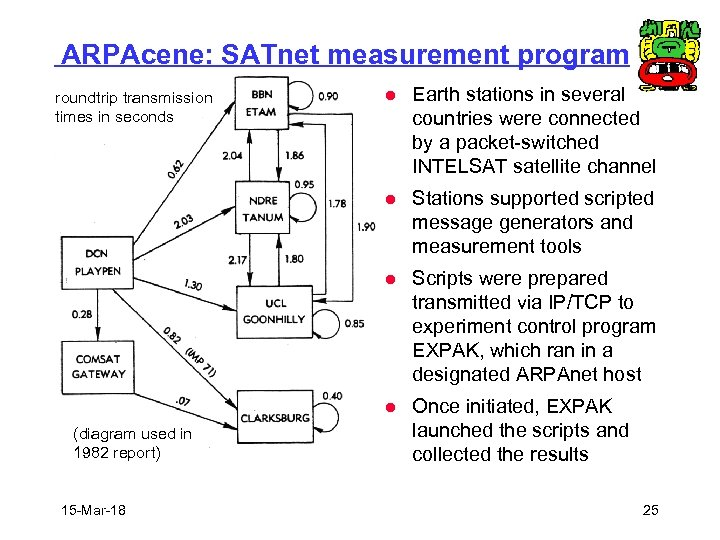 ARPAcene: SATnet measurement program Stations supported scripted message generators and measurement tools Scripts were