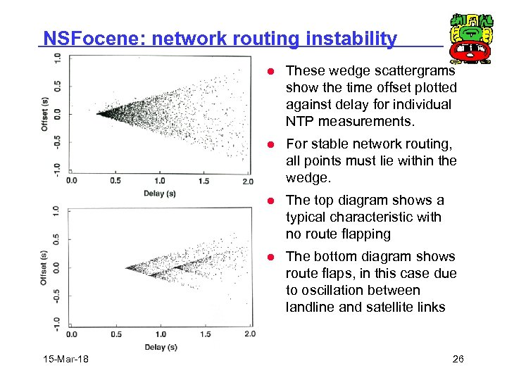 NSFocene: network routing instability l l For stable network routing, all points must lie