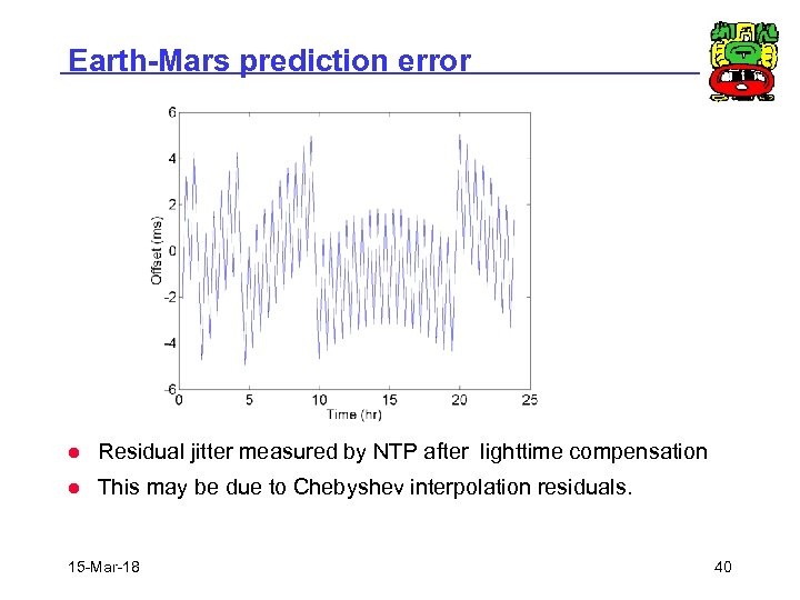 Earth-Mars prediction error l Residual jitter measured by NTP after lighttime compensation l This
