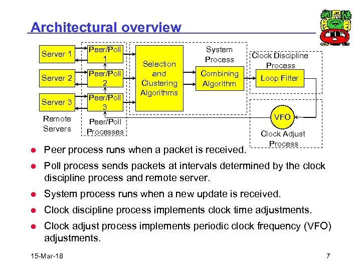 Architectural overview Server 1 Peer/Poll 1 Server 2 Peer/Poll 2 Server 3 Peer/Poll 3