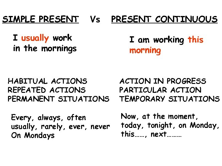 SIMPLE PRESENT Vs I usually work in the mornings PRESENT CONTINUOUS I am working