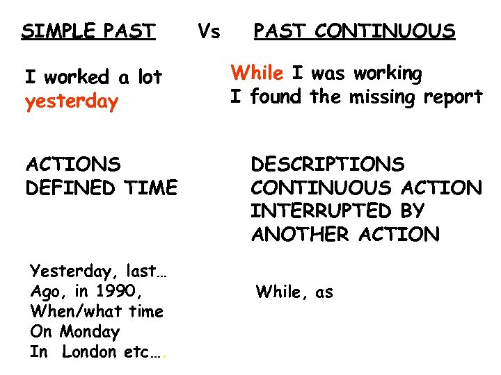 SIMPLE PAST I worked a lot yesterday ACTIONS DEFINED TIME Yesterday, last… Ago, in