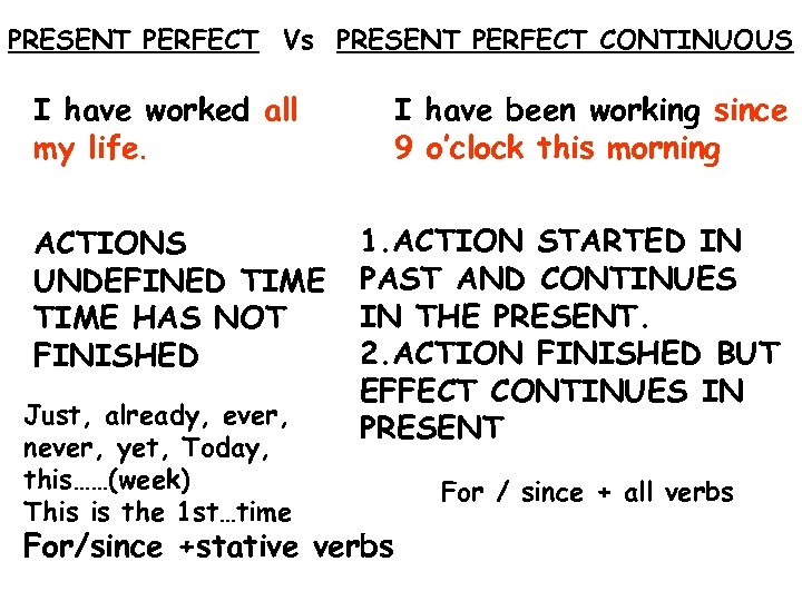 PRESENT PERFECT Vs PRESENT PERFECT CONTINUOUS I have worked all my life. ACTIONS UNDEFINED