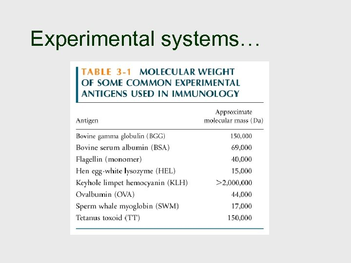 Experimental systems…