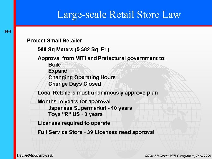 Large-scale Retail Store Law 14 -5 Protect Small Retailer 500 Sq Meters (5, 382