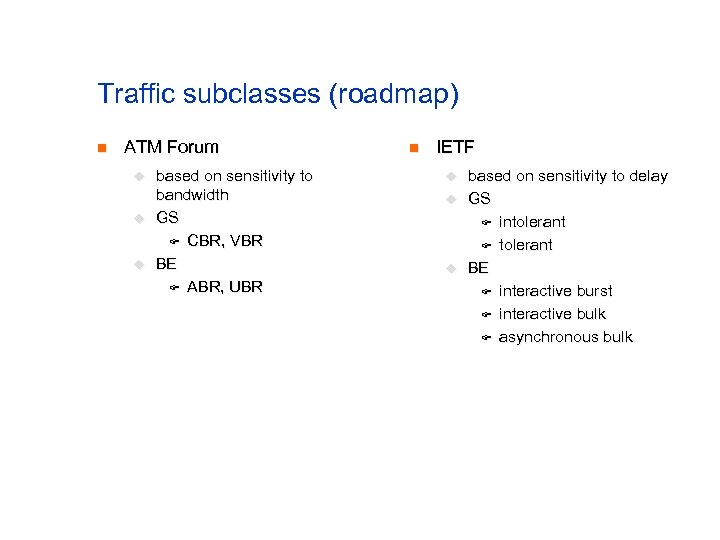 Traffic subclasses (roadmap) n ATM Forum u u u based on sensitivity to bandwidth