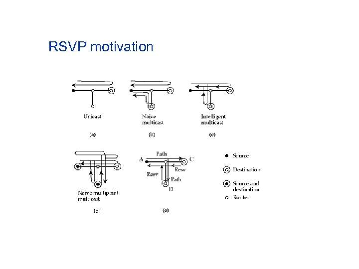 RSVP motivation