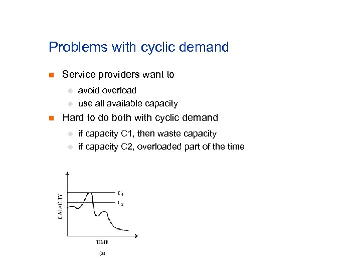 Problems with cyclic demand n Service providers want to u u n avoid overload
