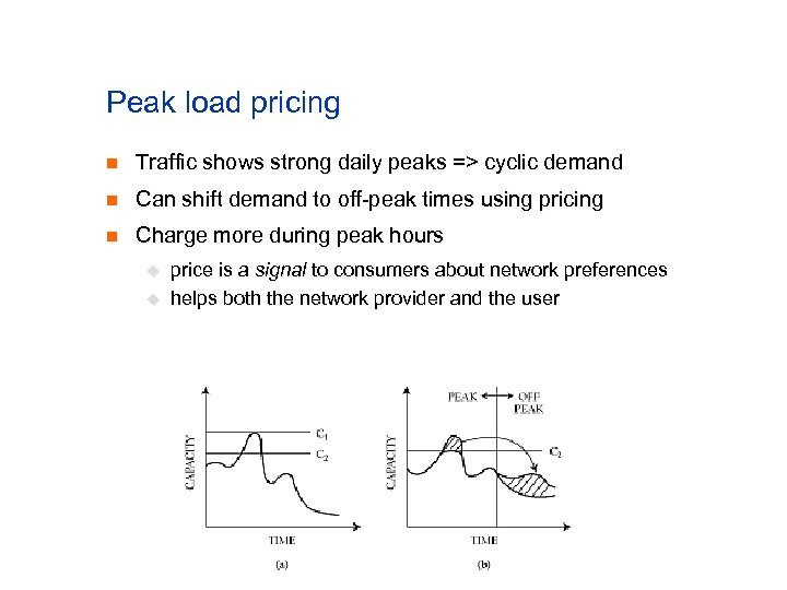 Peak load pricing n Traffic shows strong daily peaks => cyclic demand n Can