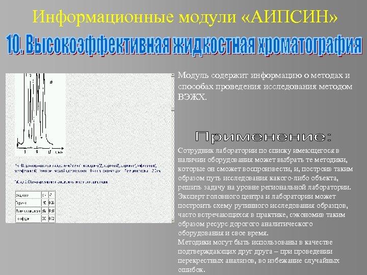 Информационные модули «АИПСИН» Модуль содержит информацию о методах и способах проведения исследования методом ВЭЖХ.