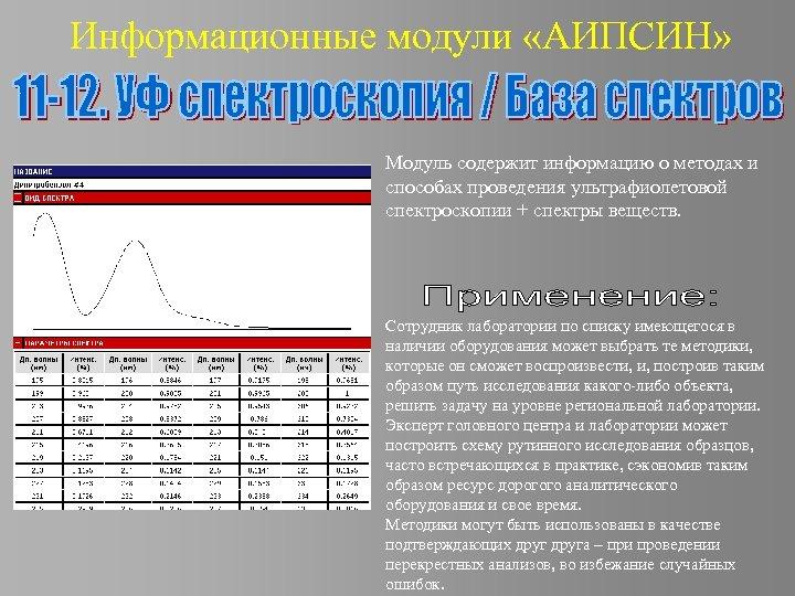 Информационные модули «АИПСИН» Модуль содержит информацию о методах и способах проведения ультрафиолетовой спектроскопии +