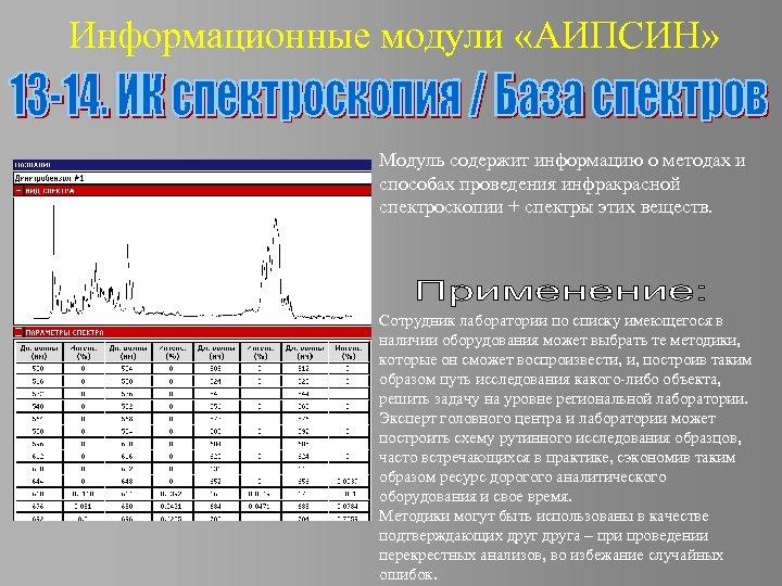 Информационные модули «АИПСИН» Модуль содержит информацию о методах и способах проведения инфракрасной спектроскопии +