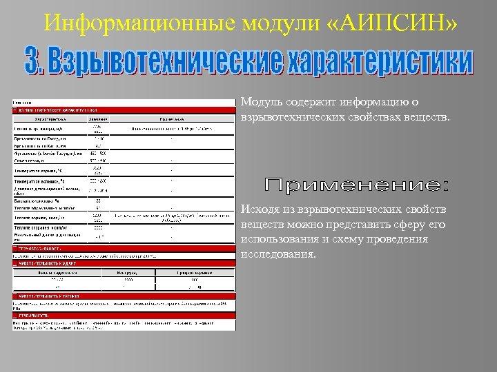 Информационные модули «АИПСИН» Модуль содержит информацию о взрывотехнических свойствах веществ. Исходя из взрывотехнических свойств