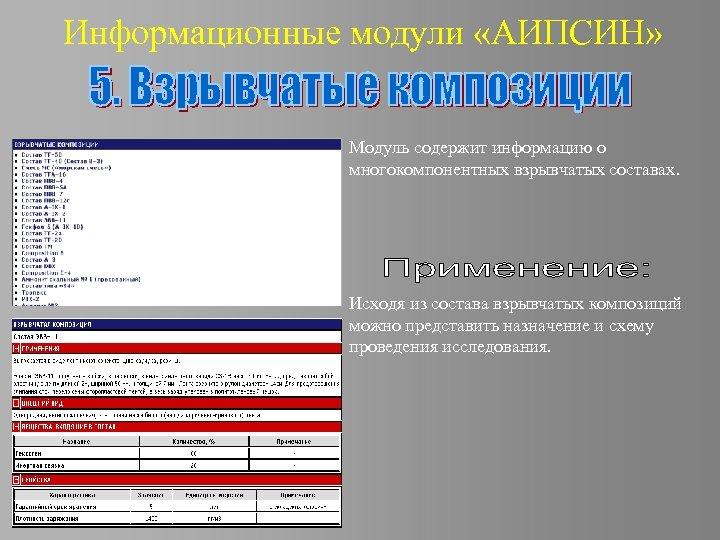 Информационные модули «АИПСИН» Модуль содержит информацию о многокомпонентных взрывчатых составах. Исходя из состава взрывчатых
