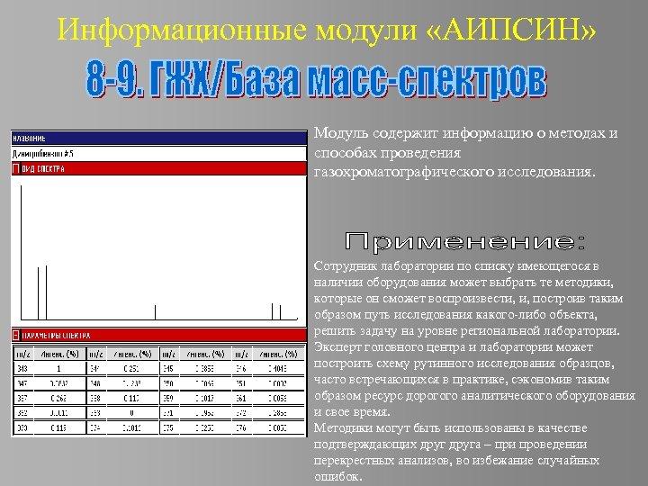 Информационные модули «АИПСИН» Модуль содержит информацию о методах и способах проведения газохроматографического исследования. Сотрудник