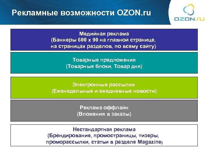 Рекламные возможности OZON. ru Медийная реклама (Баннеры 600 х 90 на главной странице, на