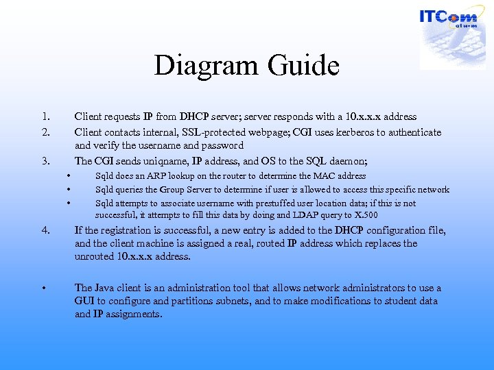 Diagram Guide 1. 2. Client requests IP from DHCP server; server responds with a