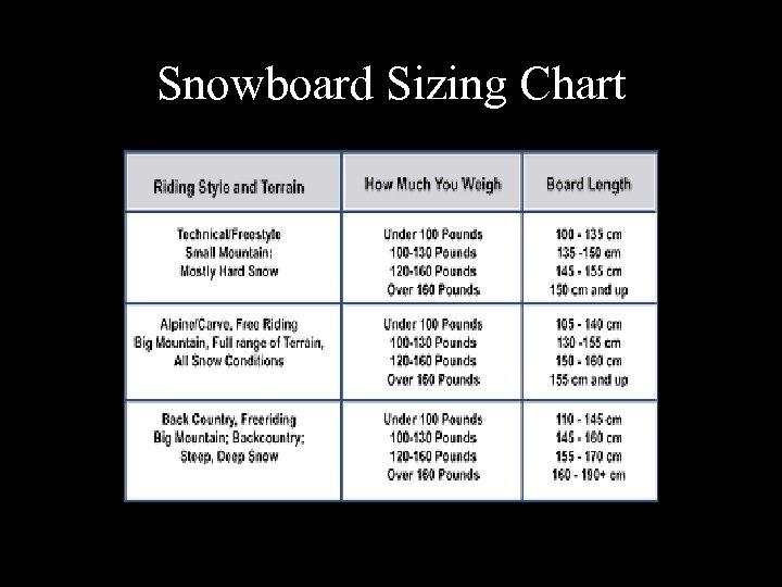 Snowboard Sizing Chart