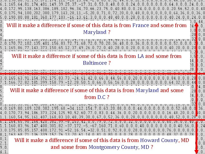 DINAMIC Will it make a difference if some of this data is from France