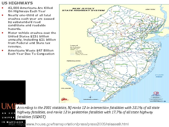 US HIGHWAYS 42, 000 Americans Are Killed DINAMIC • • On Highways Each Year