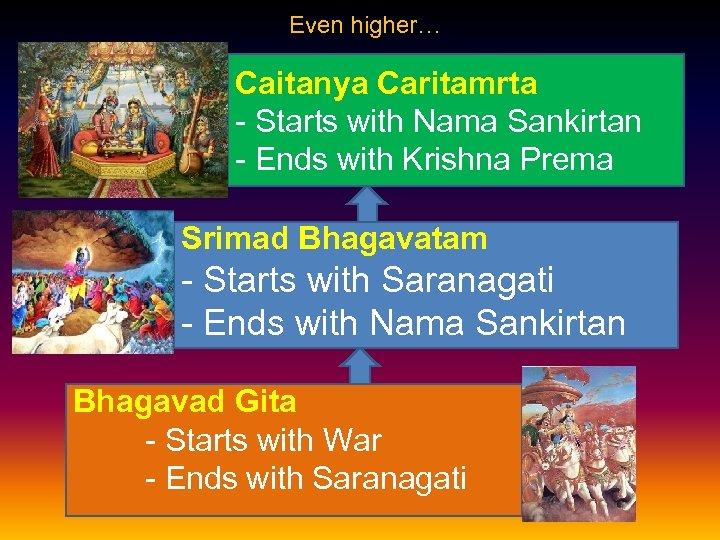 Even higher… Caitanya Caritamrta Bhakti Sastra (eg. CC) - - Ends with Nama Sankirtan