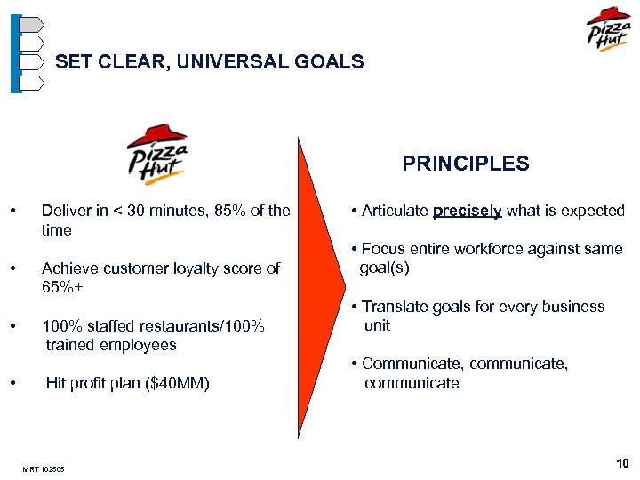 SET CLEAR, UNIVERSAL GOALS PRINCIPLES • • Deliver in < 30 minutes, 85% of