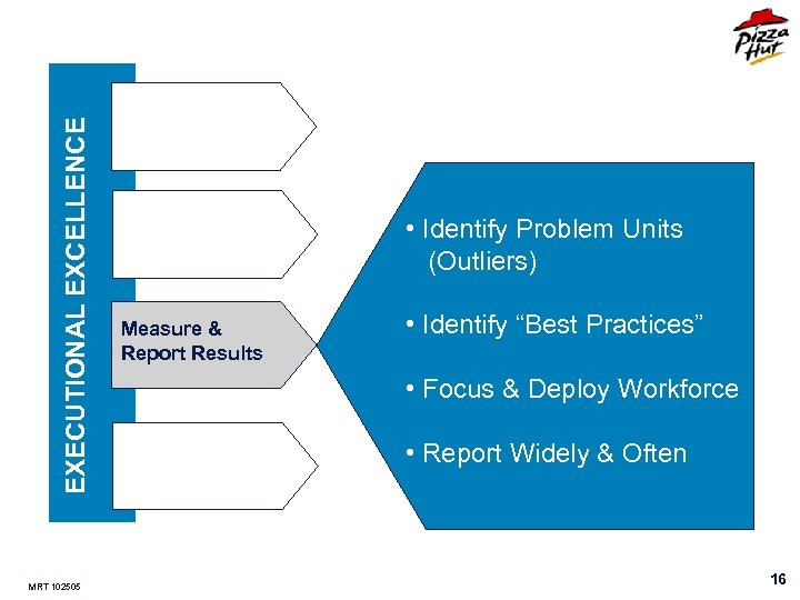 EXECUTIONAL EXCELLENCE MRT 102505 • Identify Problem Units (Outliers) Measure & Report Results •
