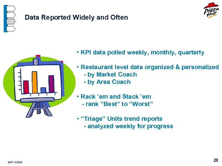 Data Reported Widely and Often • KPI data polled weekly, monthly, quarterly • Restaurant
