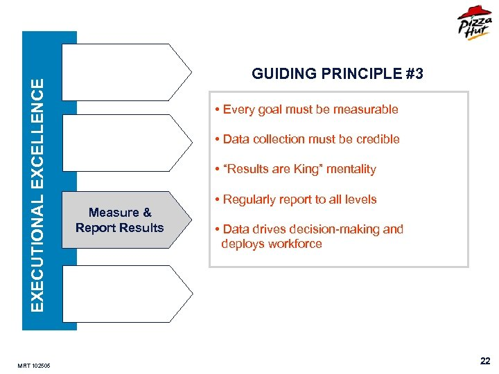 EXECUTIONAL EXCELLENCE MRT 102505 GUIDING PRINCIPLE #3 • Every goal must be measurable •