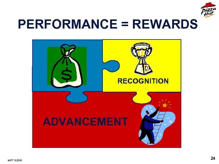 PERFORMANCE = REWARDS RECOGNITION ADVANCEMENT MRT 102505 24
