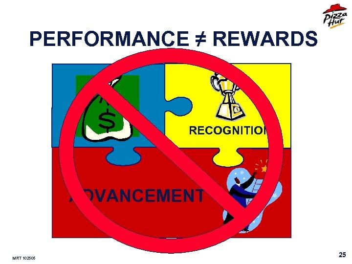 PERFORMANCE ≠ REWARDS RECOGNITION ADVANCEMENT MRT 102505 25