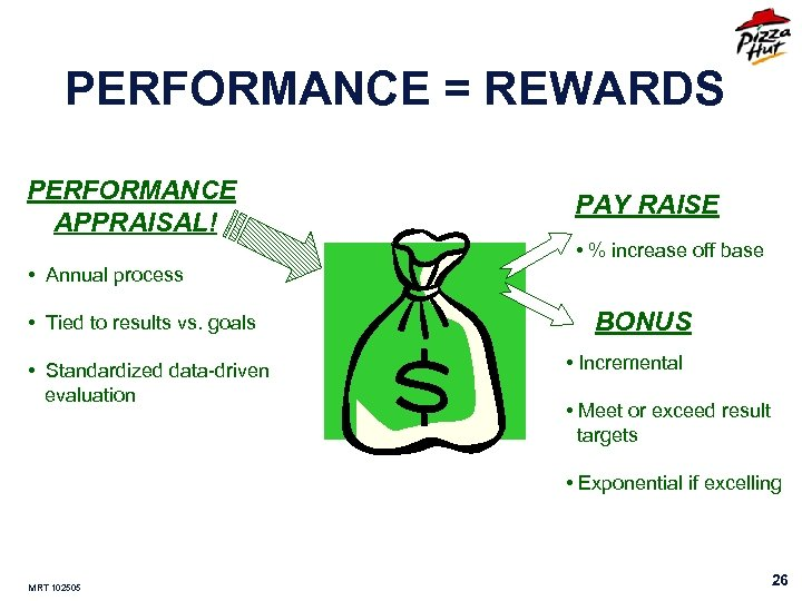 PERFORMANCE = REWARDS PERFORMANCE APPRAISAL! PAY RAISE • % increase off base • Annual