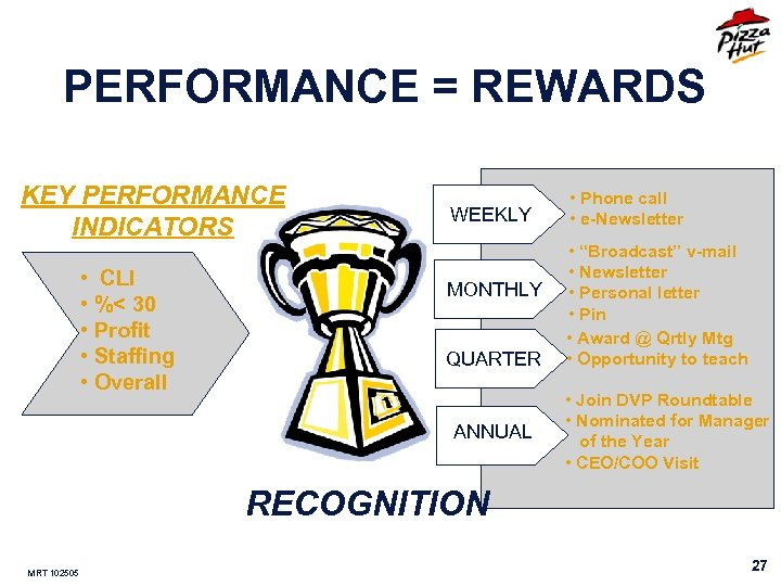 PERFORMANCE = REWARDS KEY PERFORMANCE INDICATORS • CLI • %< 30 • Profit •