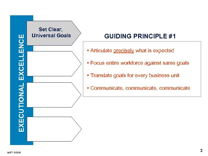 EXECUTIONAL EXCELLENCE MRT 102505 Set Clear, Universal Goals GUIDING PRINCIPLE #1 • Articulate precisely