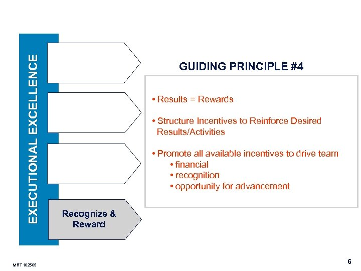 EXECUTIONAL EXCELLENCE MRT 102505 GUIDING PRINCIPLE #4 • Results = Rewards • Structure Incentives