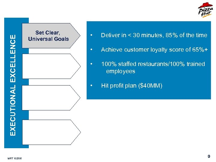 EXECUTIONAL EXCELLENCE MRT 102505 Set Clear, Universal Goals • Deliver in < 30 minutes,
