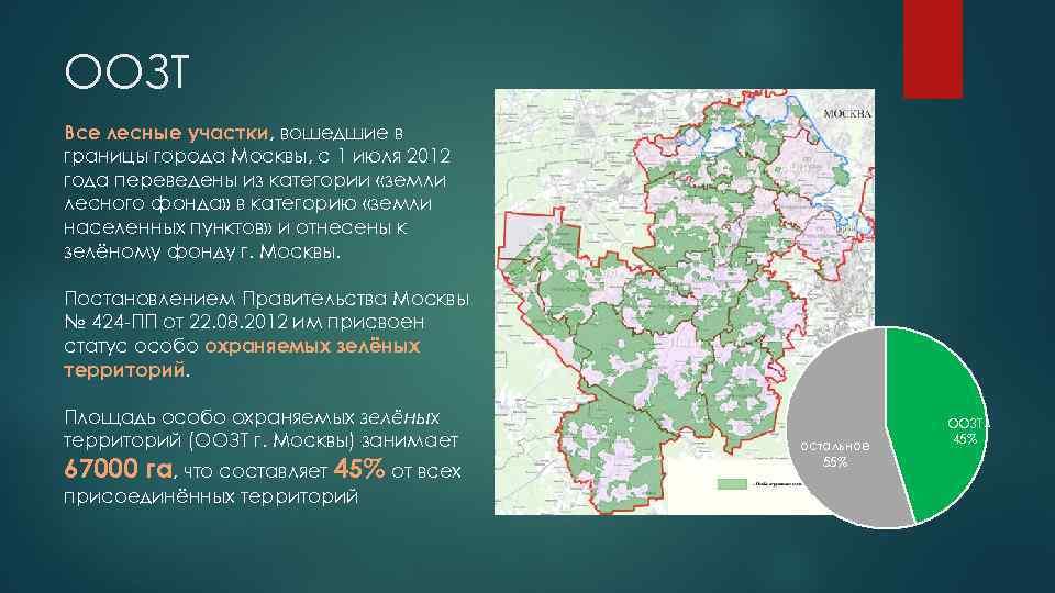 ООЗТ Все лесные участки, вошедшие в границы города Москвы, с 1 июля 2012 года